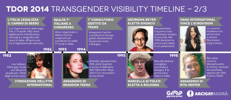 porno alla festa video transessuale gratis